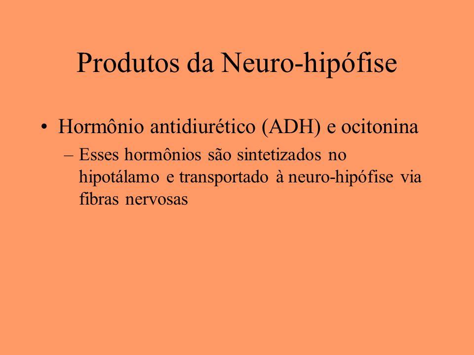 Produtos da Neuro-hipófise