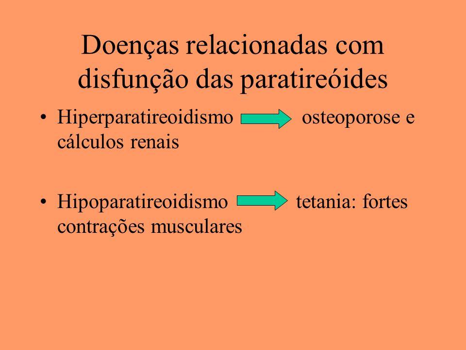 Doenças relacionadas com disfunção das paratireóides
