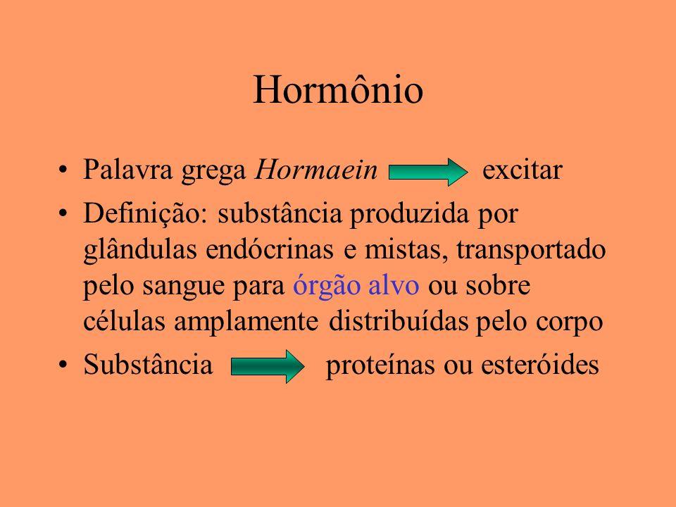 Hormônio Palavra grega Hormaein excitar