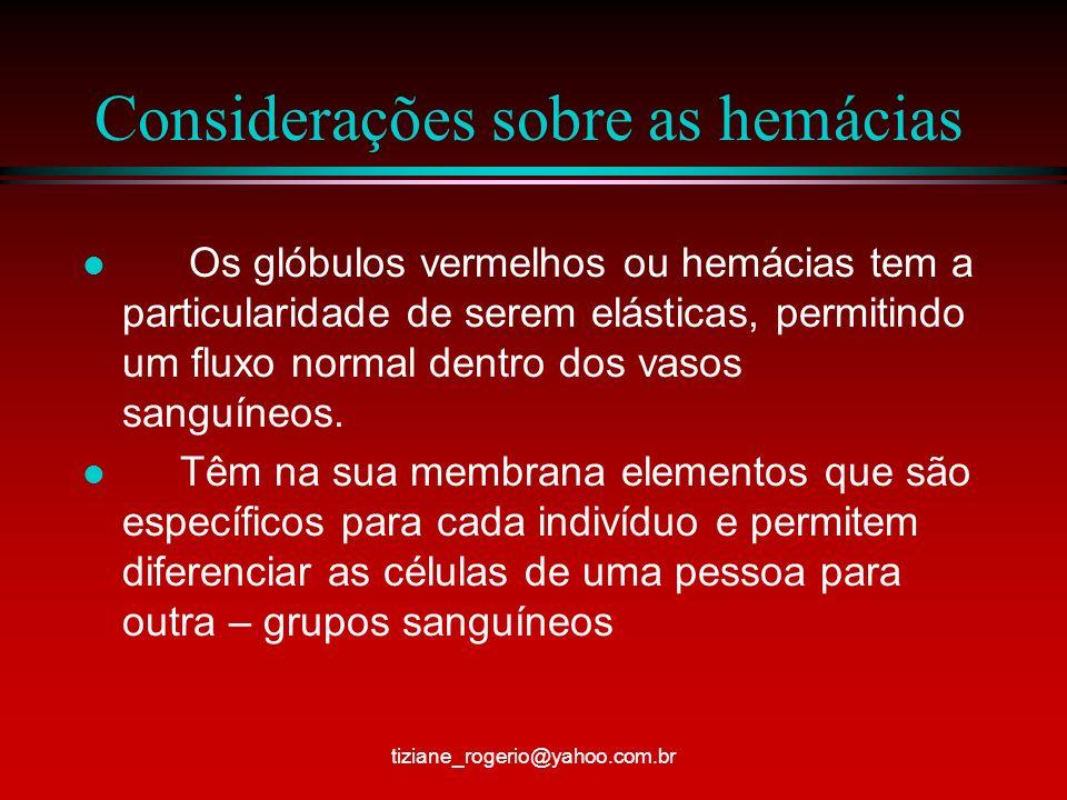 Considerações sobre as hemácias