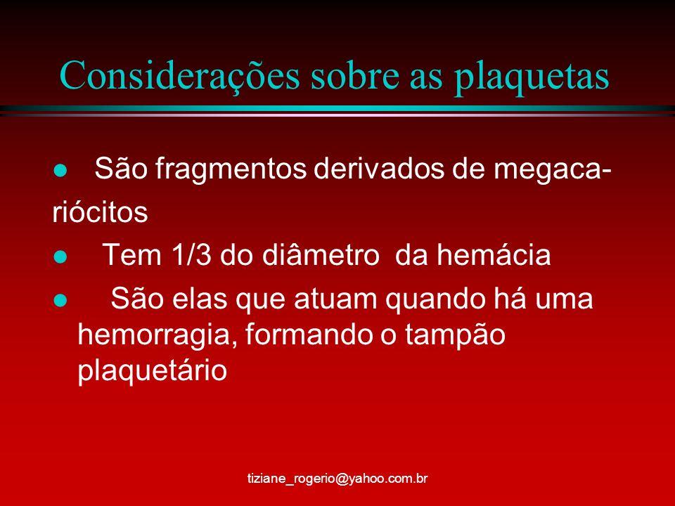 Considerações sobre as plaquetas