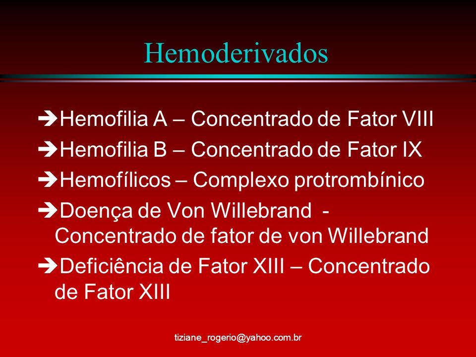 Hemoderivados Hemofilia A – Concentrado de Fator VIII