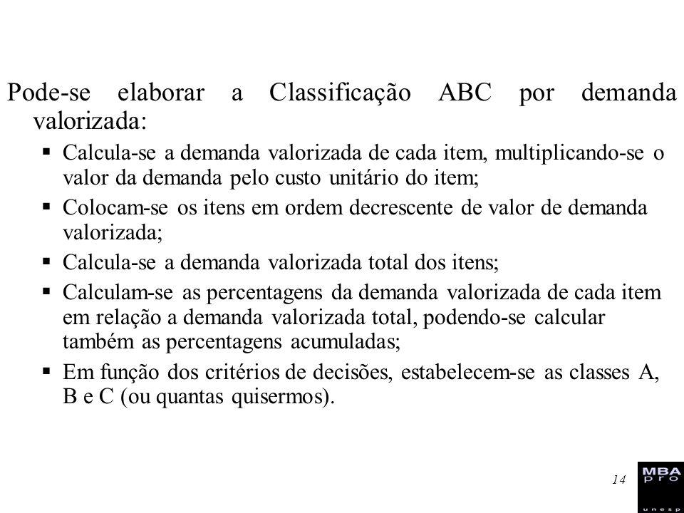 Pode-se elaborar a Classificação ABC por demanda valorizada: