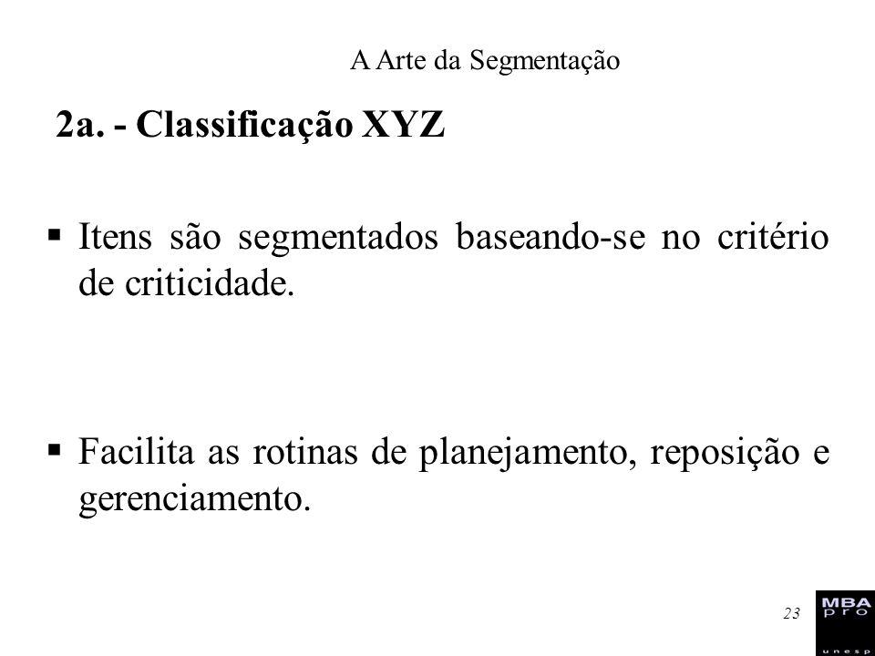 Itens são segmentados baseando-se no critério de criticidade.