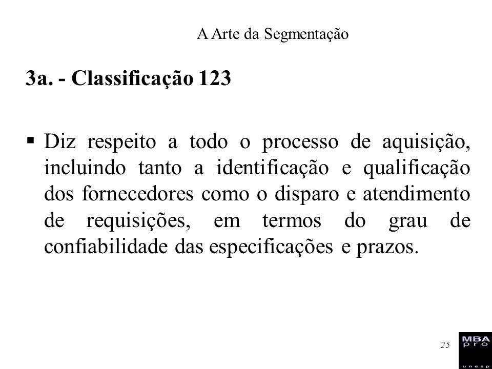 A Arte da Segmentação 3a. - Classificação 123.