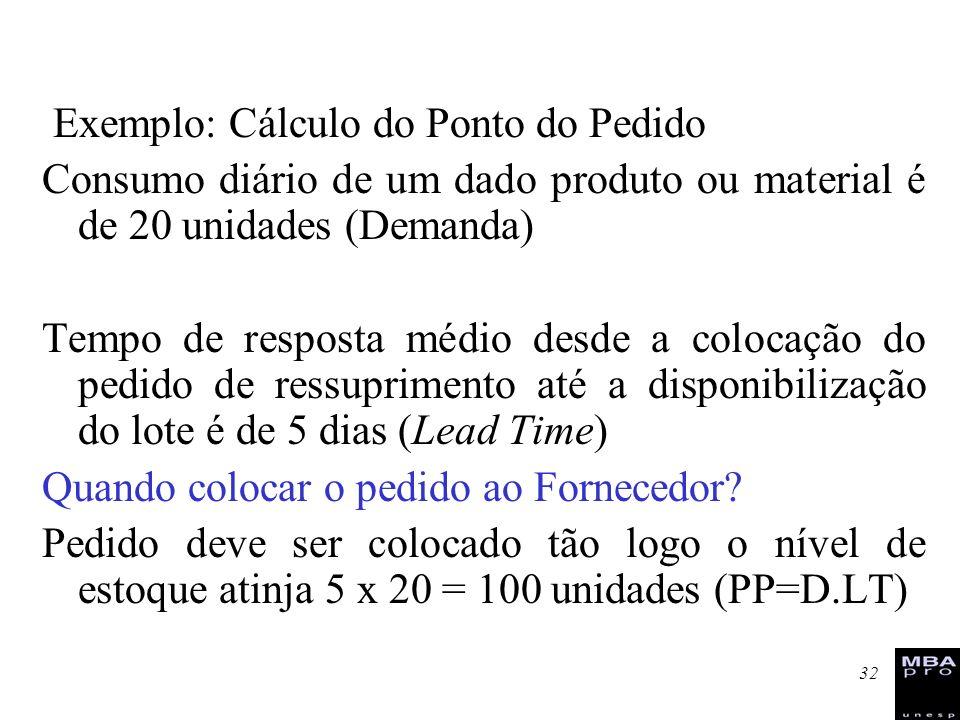 Exemplo: Cálculo do Ponto do Pedido
