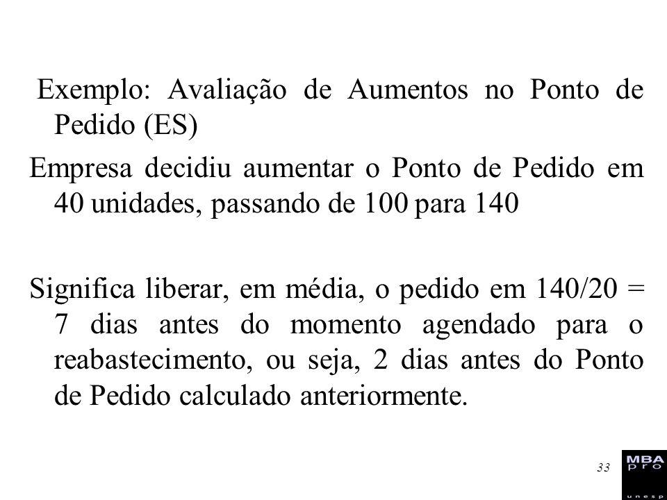 Exemplo: Avaliação de Aumentos no Ponto de Pedido (ES)