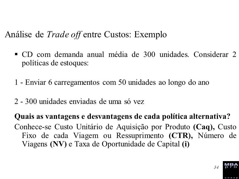 Análise de Trade off entre Custos: Exemplo