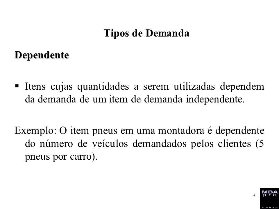 Tipos de Demanda Dependente. Itens cujas quantidades a serem utilizadas dependem da demanda de um item de demanda independente.