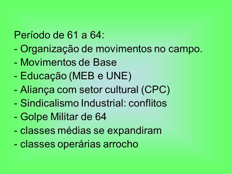 Período de 61 a 64: - Organização de movimentos no campo. - Movimentos de Base. - Educação (MEB e UNE)