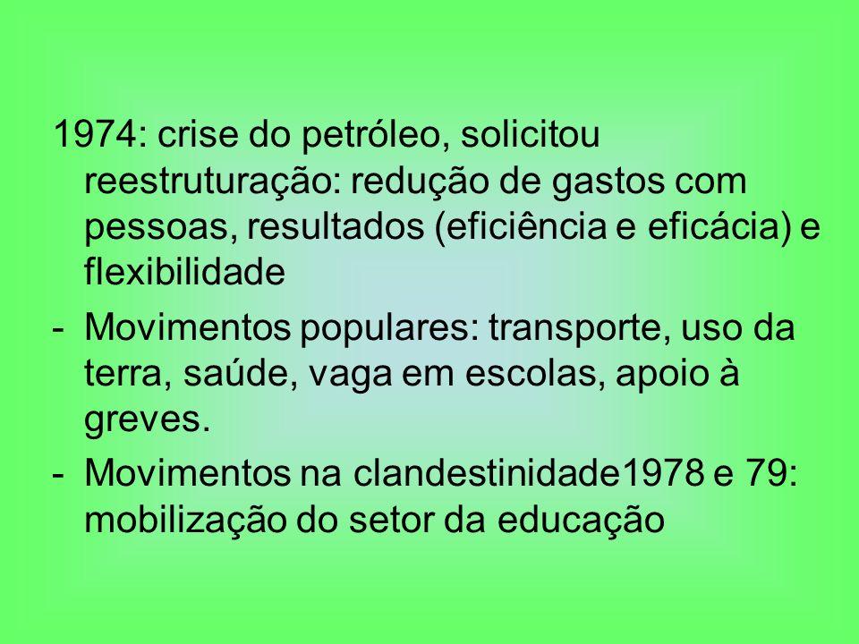 1974: crise do petróleo, solicitou reestruturação: redução de gastos com pessoas, resultados (eficiência e eficácia) e flexibilidade