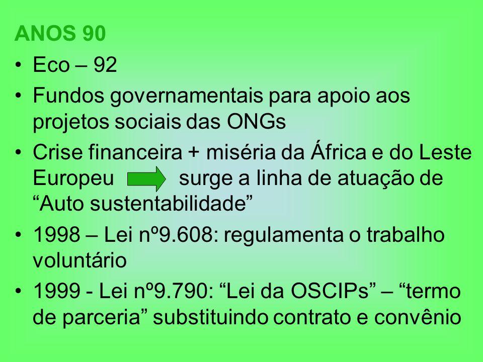 ANOS 90 Eco – 92. Fundos governamentais para apoio aos projetos sociais das ONGs.