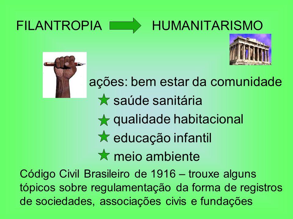 FILANTROPIA HUMANITARISMO