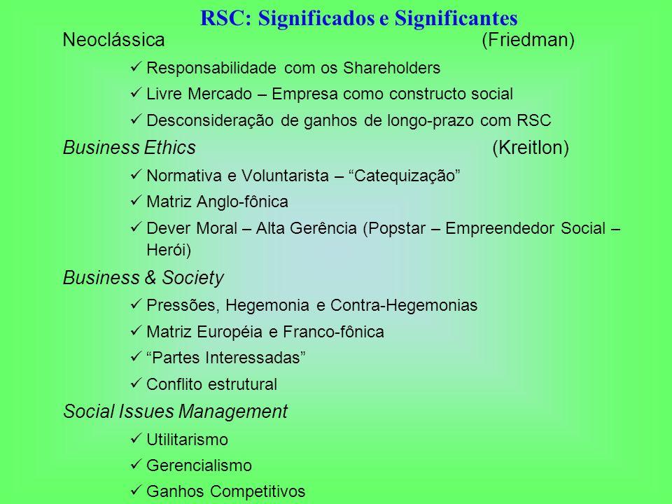 RSC: Significados e Significantes