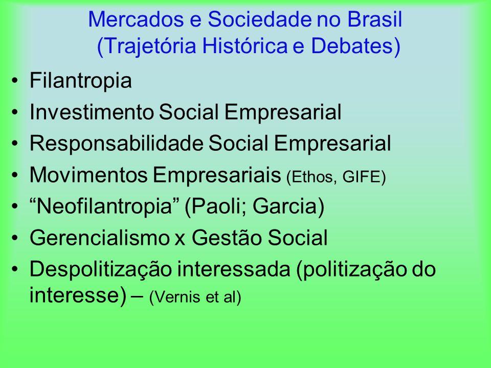 Mercados e Sociedade no Brasil (Trajetória Histórica e Debates)