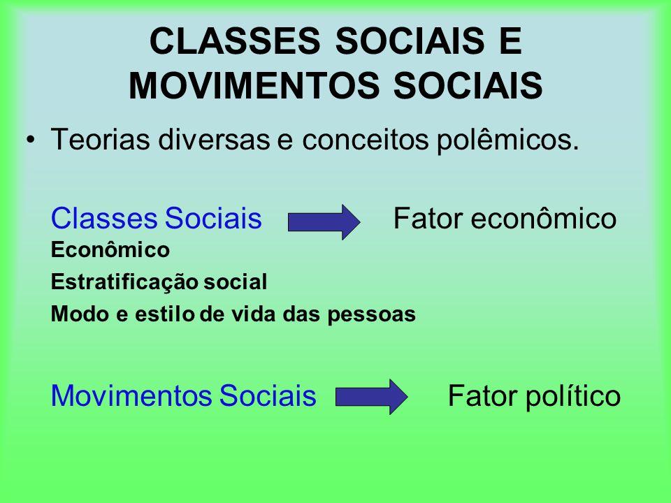 CLASSES SOCIAIS E MOVIMENTOS SOCIAIS