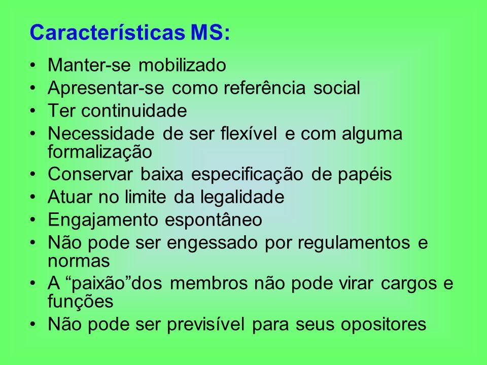 Características MS: Manter-se mobilizado