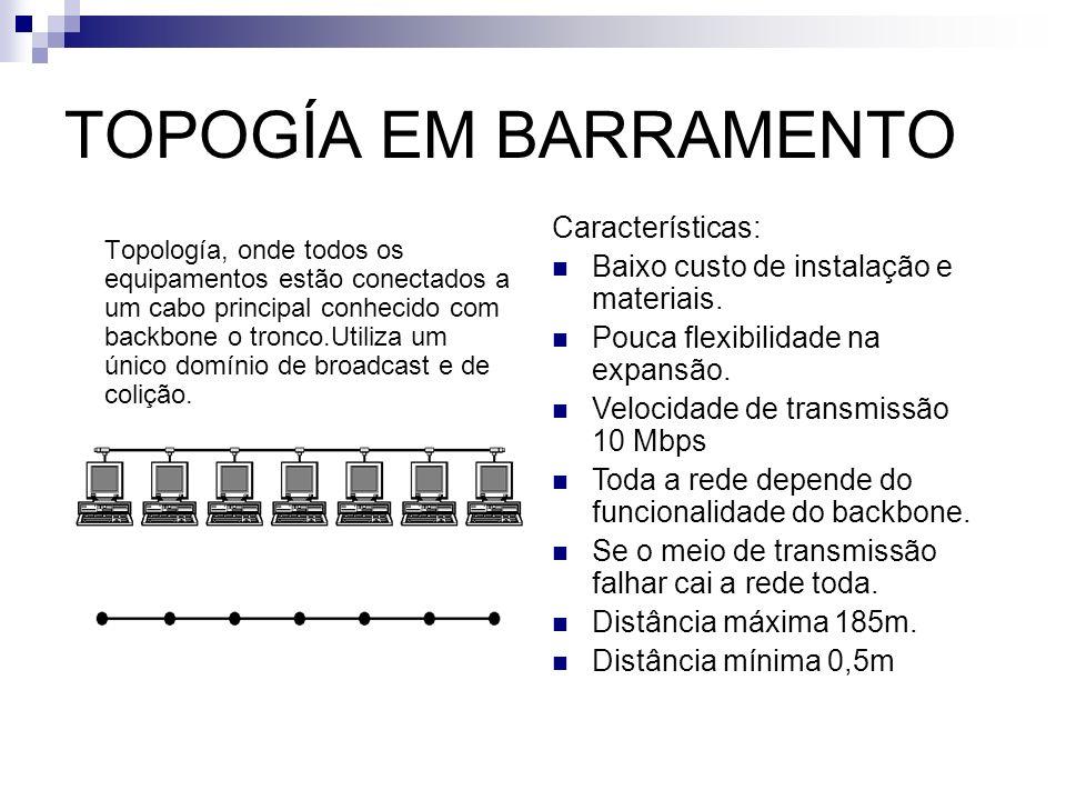 TOPOGÍA EM BARRAMENTO Características: