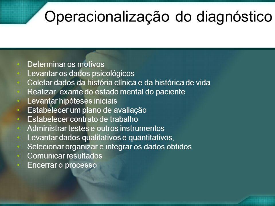 Operacionalização do diagnóstico