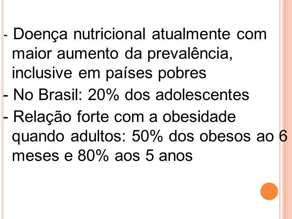 - Doença nutricional atualmente com maior aumento da prevalência, inclusive em países pobres - No Brasil: 20% dos adolescentes - Relação forte com a obesidade quando adultos: 50% dos obesos ao 6 meses e 80% aos 5 anos