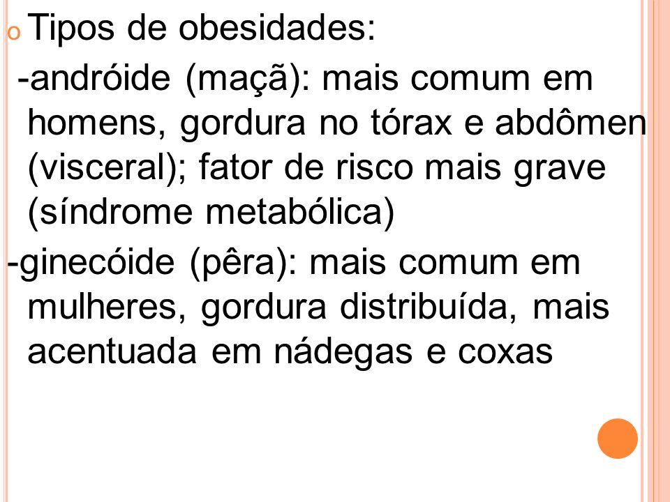 Tipos de obesidades: