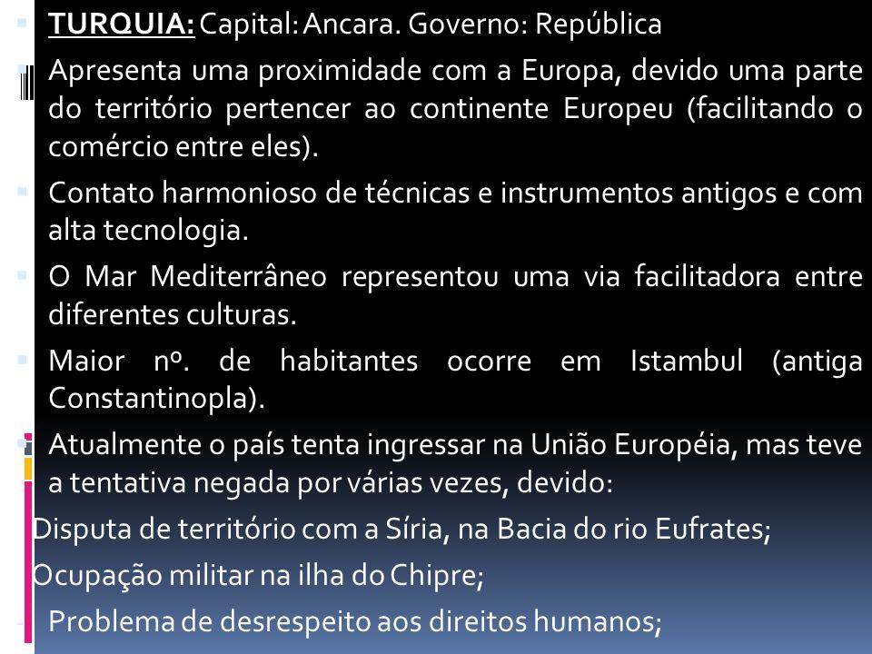 TURQUIA: Capital: Ancara. Governo: República
