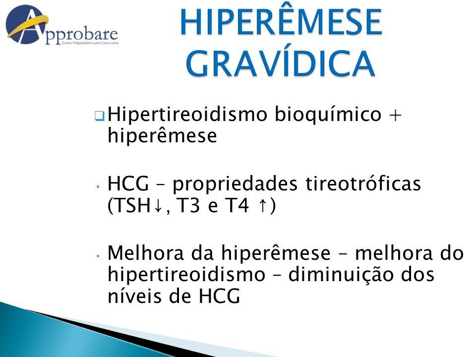 HIPERÊMESE GRAVÍDICA Hipertireoidismo bioquímico + hiperêmese