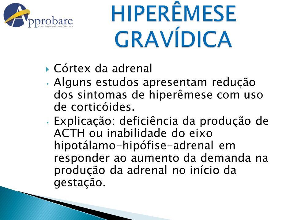 HIPERÊMESE GRAVÍDICA Córtex da adrenal