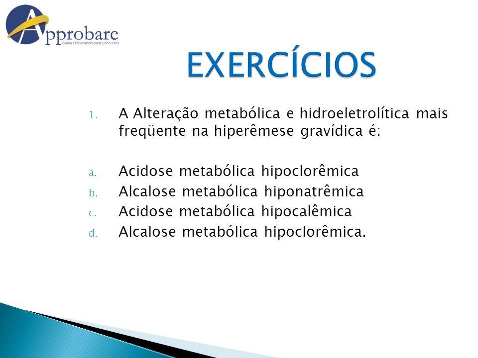 EXERCÍCIOS A Alteração metabólica e hidroeletrolítica mais freqüente na hiperêmese gravídica é: Acidose metabólica hipoclorêmica.