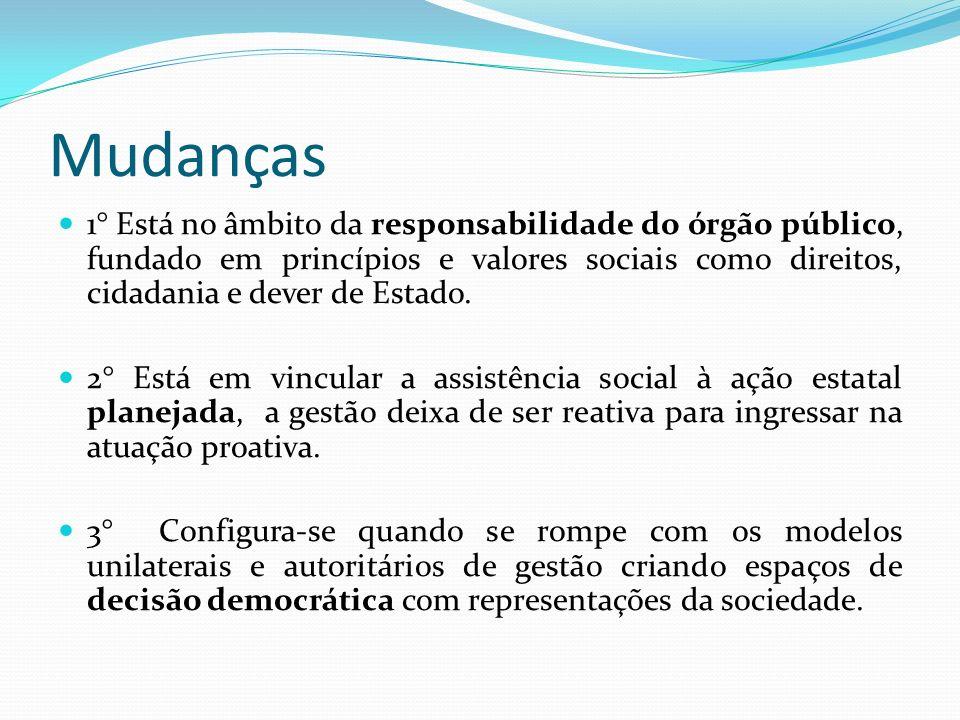 Mudanças 1° Está no âmbito da responsabilidade do órgão público, fundado em princípios e valores sociais como direitos, cidadania e dever de Estado.