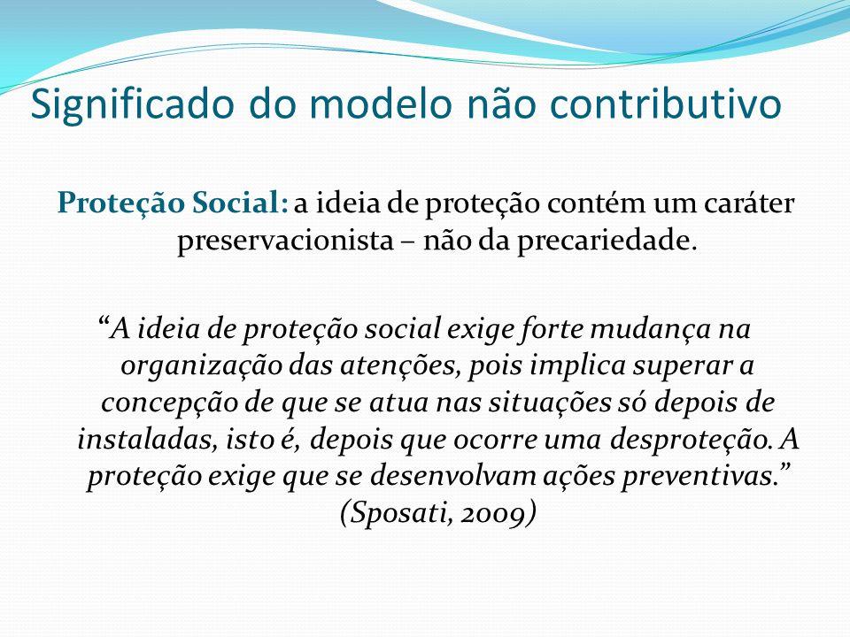 Significado do modelo não contributivo