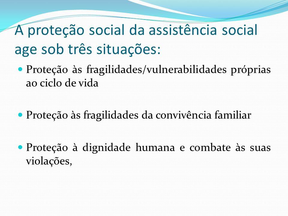 A proteção social da assistência social age sob três situações: