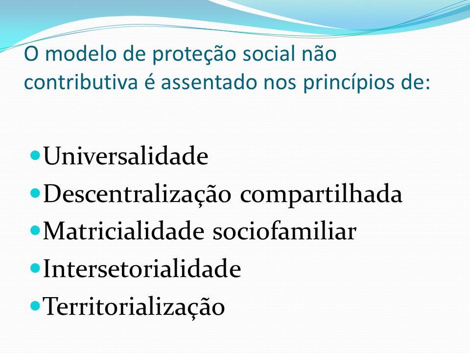 Descentralização compartilhada Matricialidade sociofamiliar