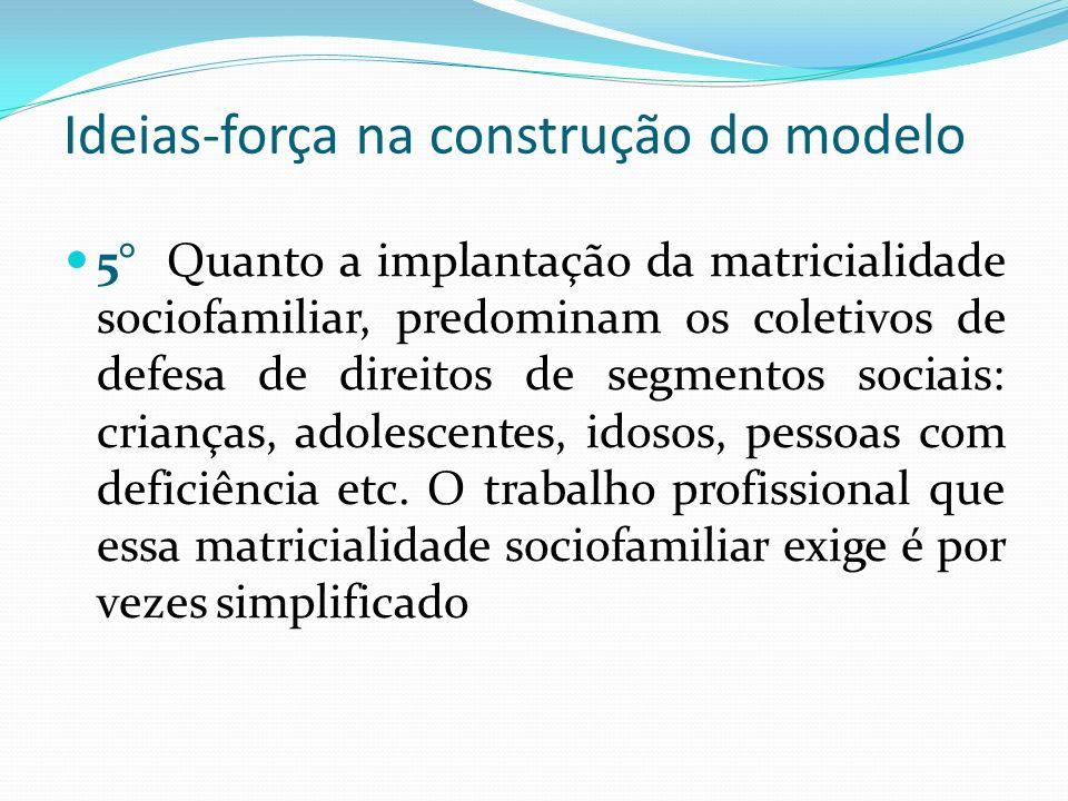 Ideias-força na construção do modelo