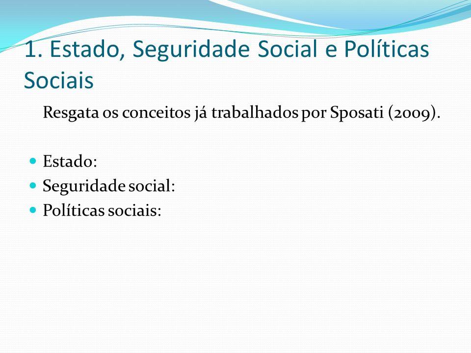 1. Estado, Seguridade Social e Políticas Sociais
