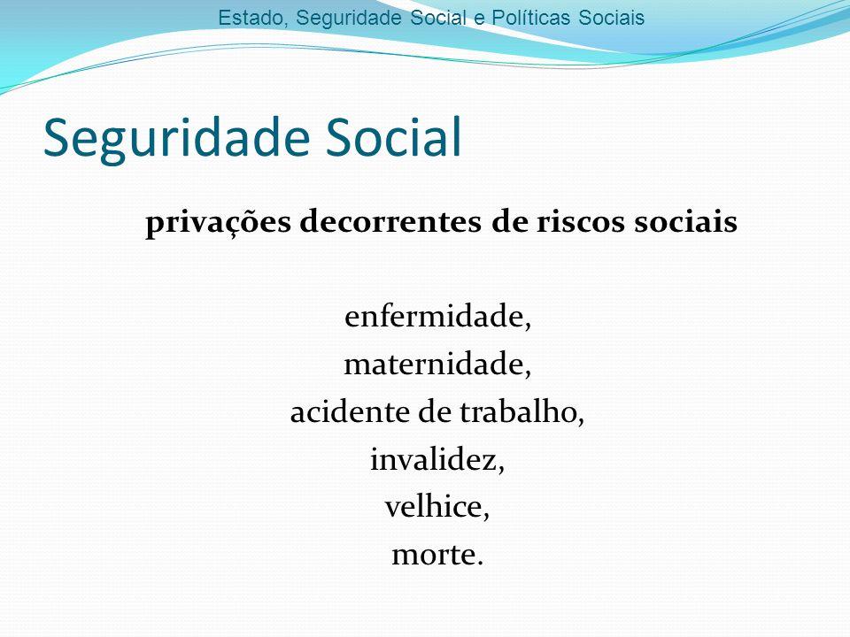 privações decorrentes de riscos sociais