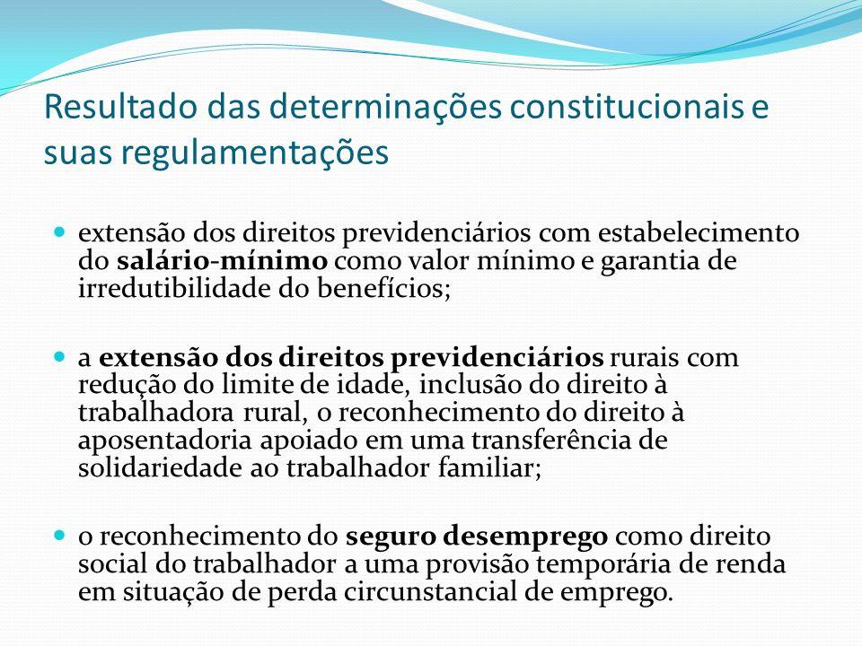 Resultado das determinações constitucionais e suas regulamentações