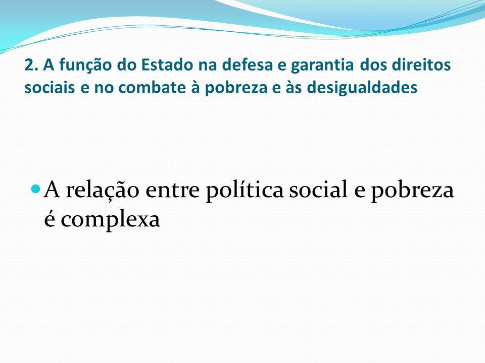 A relação entre política social e pobreza é complexa
