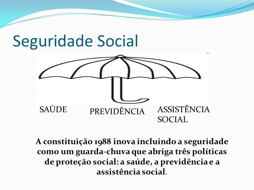 Seguridade Social SAÚDE ASSISTÊNCIA SOCIAL PREVIDÊNCIA
