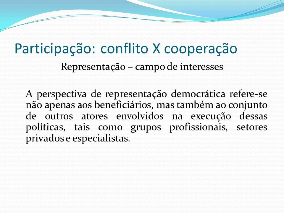 Participação: conflito X cooperação