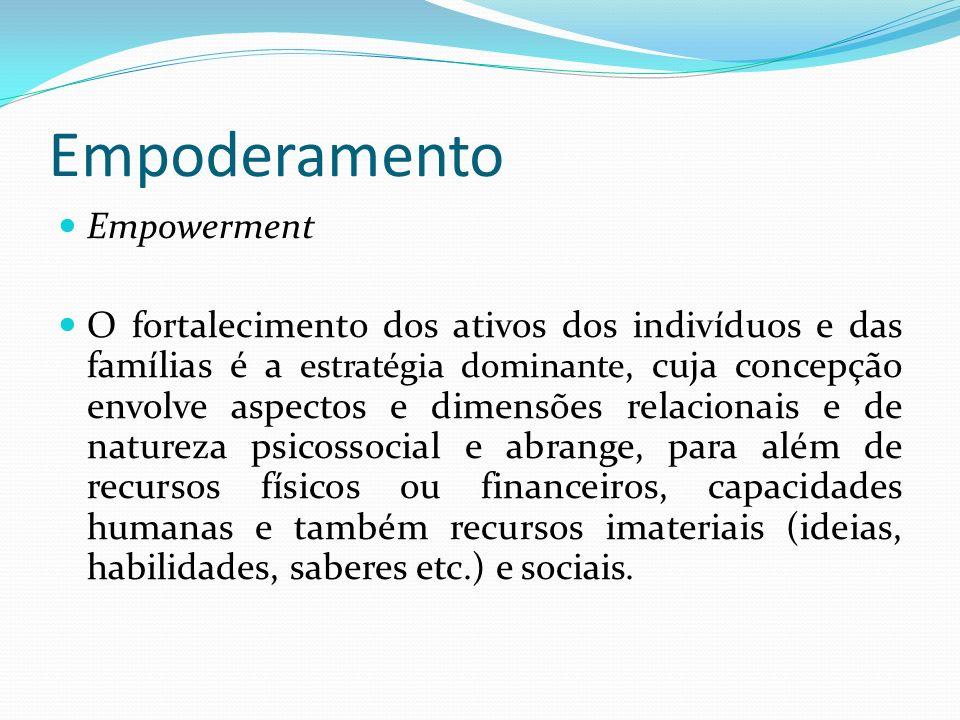 Empoderamento Empowerment