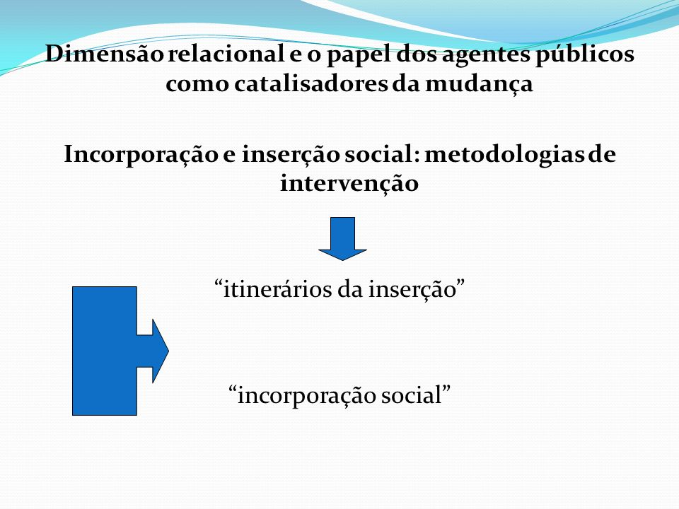 Incorporação e inserção social: metodologias de intervenção