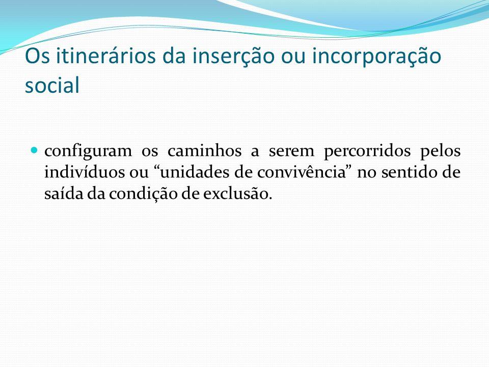 Os itinerários da inserção ou incorporação social