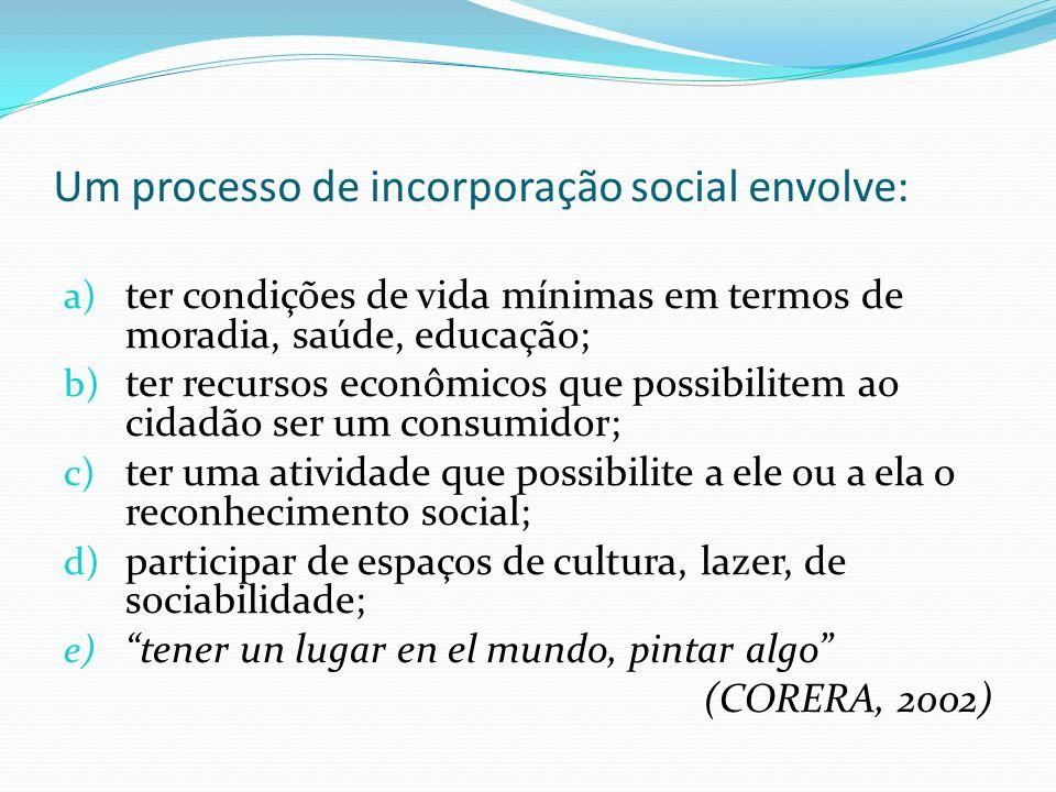 Um processo de incorporação social envolve: