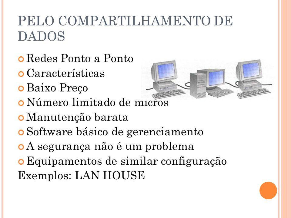 PELO COMPARTILHAMENTO DE DADOS
