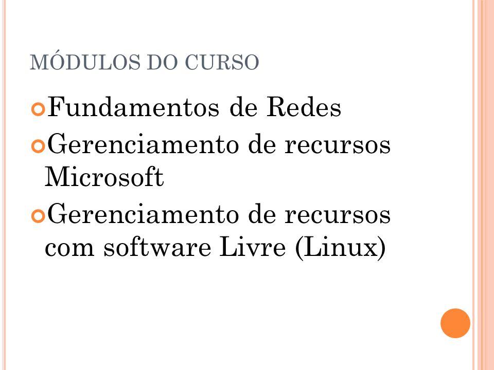 Gerenciamento de recursos Microsoft