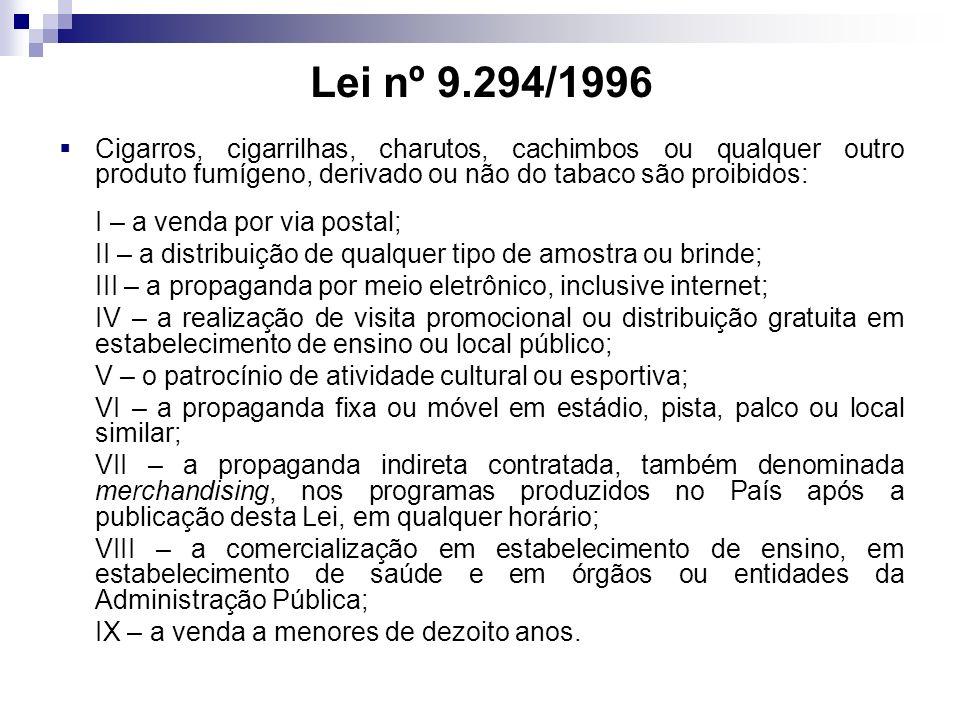 Lei nº 9.294/1996 Cigarros, cigarrilhas, charutos, cachimbos ou qualquer outro produto fumígeno, derivado ou não do tabaco são proibidos: