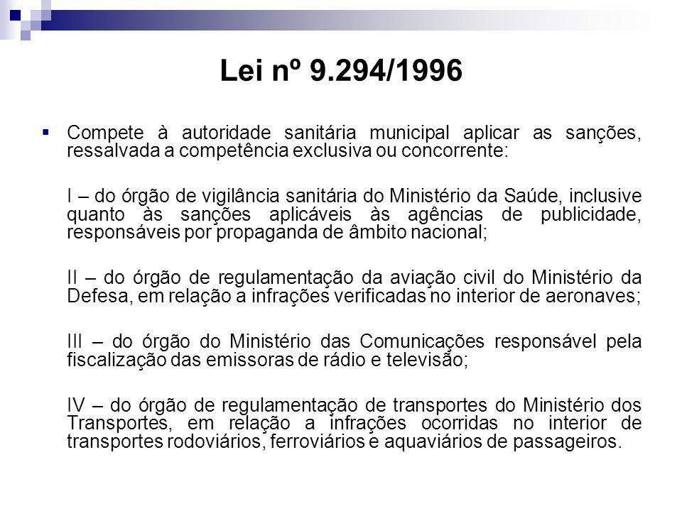 Lei nº 9.294/1996 Compete à autoridade sanitária municipal aplicar as sanções, ressalvada a competência exclusiva ou concorrente: