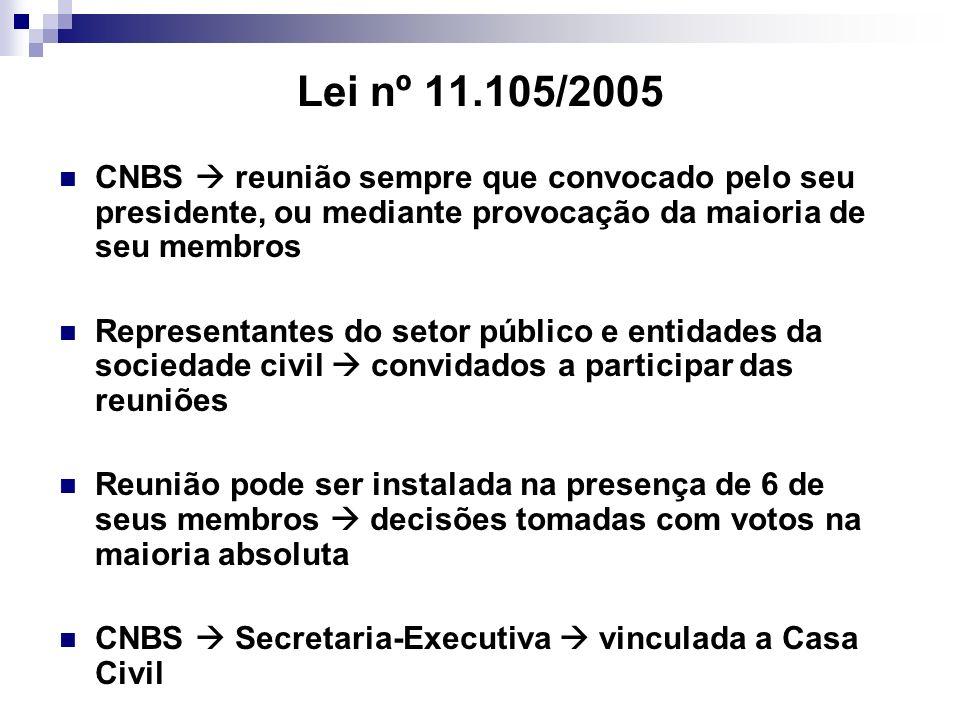 Lei nº 11.105/2005 CNBS  reunião sempre que convocado pelo seu presidente, ou mediante provocação da maioria de seu membros.