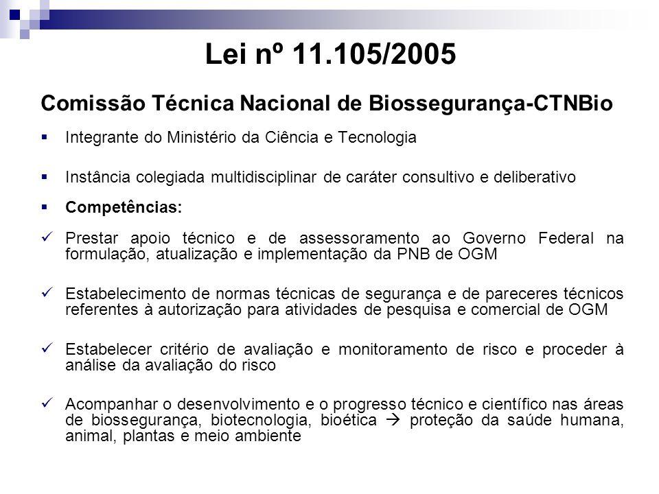 Lei nº 11.105/2005 Comissão Técnica Nacional de Biossegurança-CTNBio